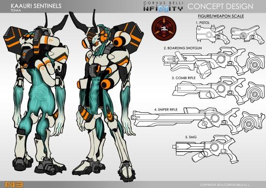 z83-Kaauri Sentinels Dossier 2016 Gris